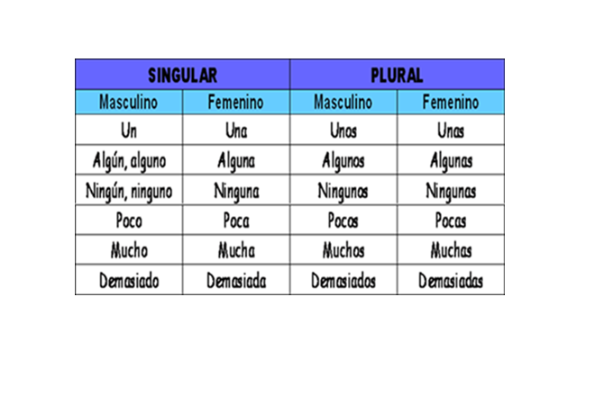 numerales3.png